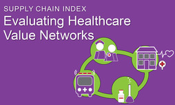 Healthcare Value Network
