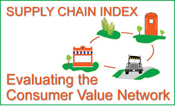 Consumer Value Network