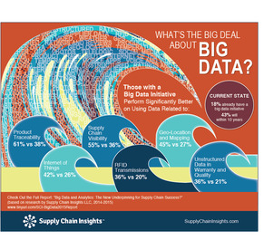 Big_Data_infographic_condensed