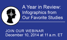 Infographics webinar