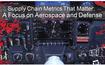 SCMTM Aerospace and Defense