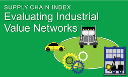 Industrial Value Networks